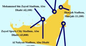 Asian Cup 2019 UAE Venues, Stadiums