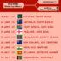 Windies Fixtures, Schedule for 2019 Cricket World Cup [Infographic]