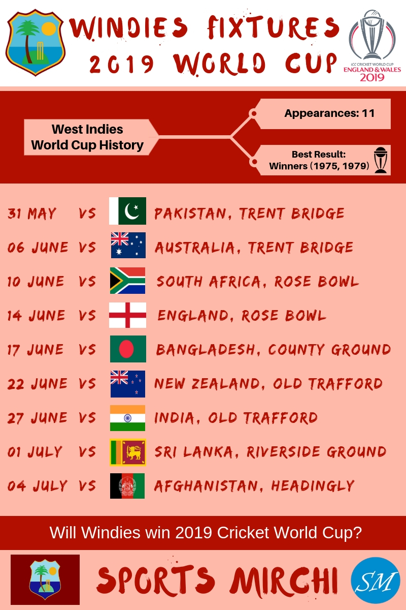 West Indies matches schedule, fixtures for ICC world cup 2019