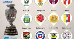Copa America 2020 Teams