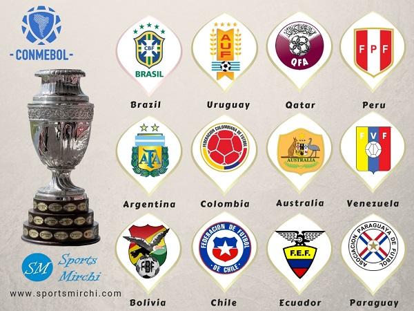 Teams of 2020 Copa America