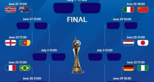 FIFA Women's World Cup 2019 Round of 16 Teams, Schedule, Fixtures