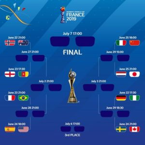 FIFA Women's World Cup 2019 Round of 16 teams, fixtures bracket