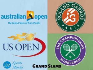 Tennis Grand Slam Events photo