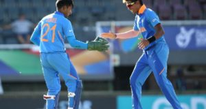 ICC U19 world cup 2020 semi-final Fixtures, Teams, Schedule